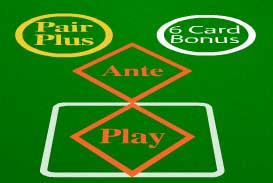 3 card poker side bet champions online free freeform slot